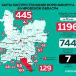 В минздраве обновили данные по распространению коронавируса в Кировской области
